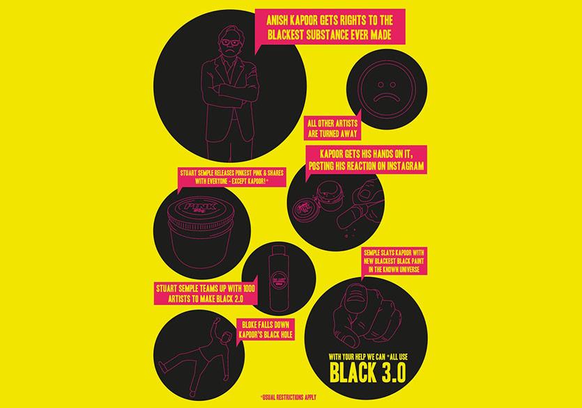 Evrenin En Siyah Siyahı Kapoor Hariç Herkesin Kullanımına Açık