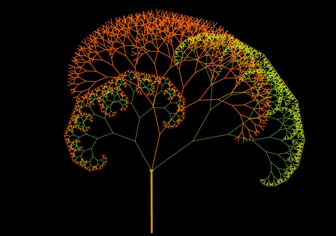 Orhan Pamuk Romanlarındaki Farklı Zip Sayıları