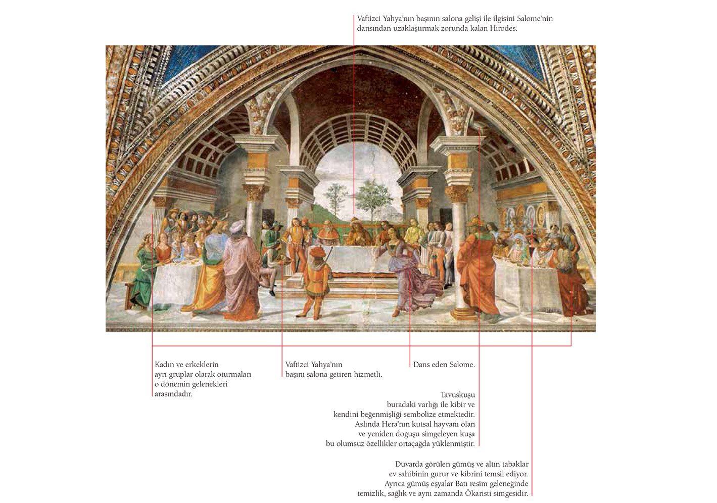 Domenico Ghirlandaio,Hirodes'in Ziyafeti, 1486-90, fresk, 450 x 250 cm, Cappella Tornabuoni, Santa Maria Novella, Floransa