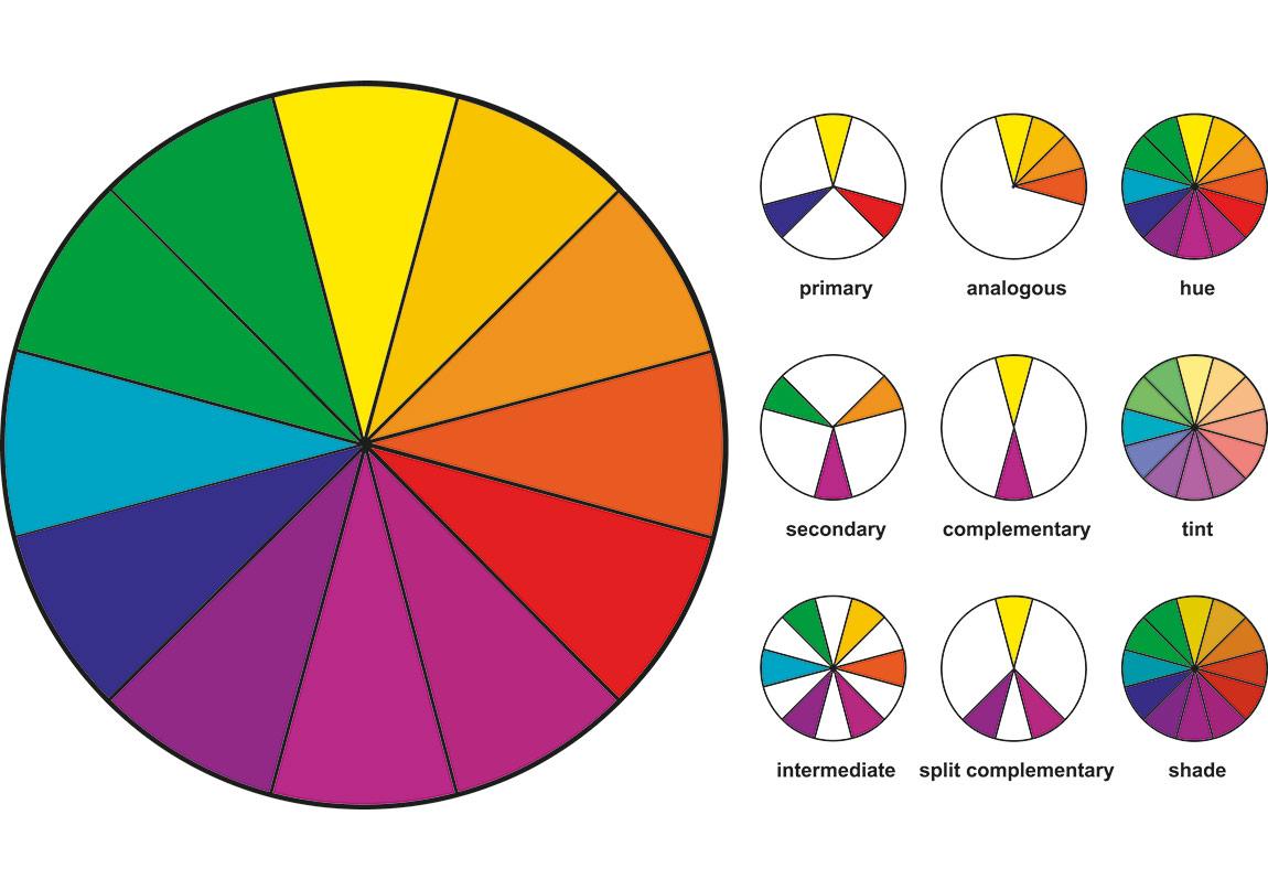 Plate 8: Renk Tekeri