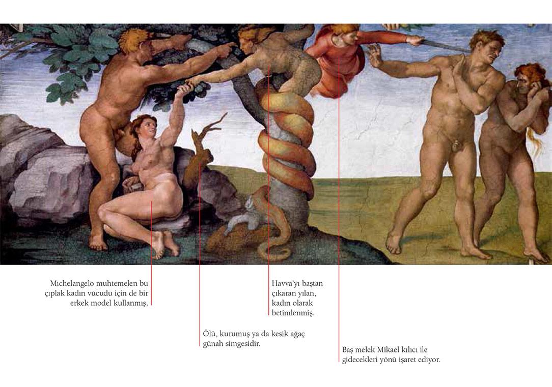 Michelangelo Buonarroti,Adem ve Havva (Düşüş / Cennetten Kovulma),1509-10, fresk, 280 x 570 cm, Cappella Sistina, St. Peter Kilisesi, Vatikan