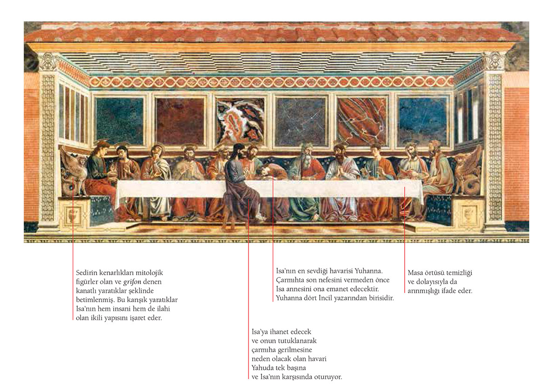 Andrea del Castagno,Son Akşam Yemeği, 1447, fresk, 453 x 975 cm, Sant'Apollonia, Floransa