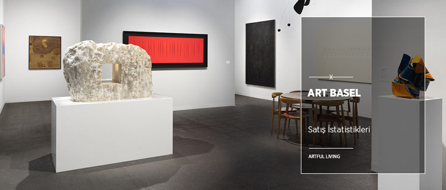 Art Basel Satış İstatistikleri